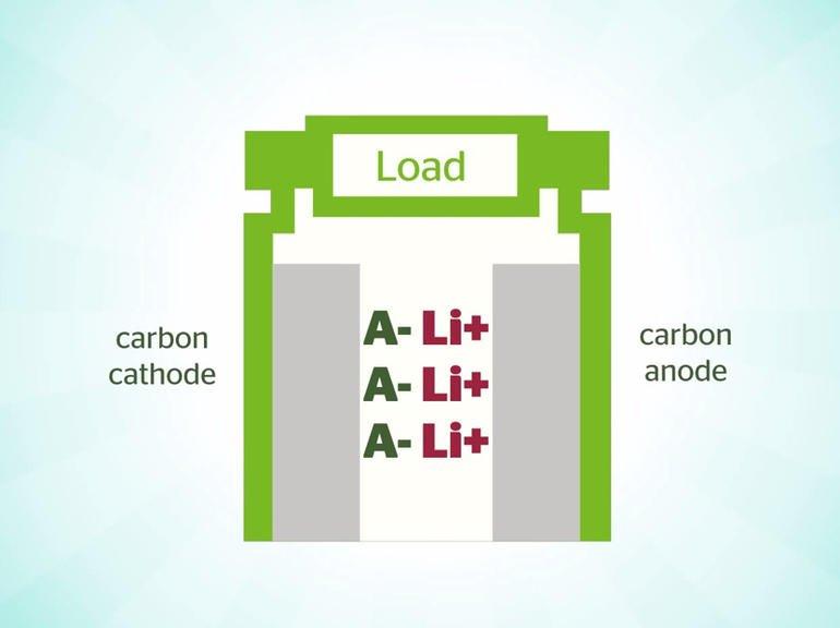 dual-carbon-batterie-power-japan-plus