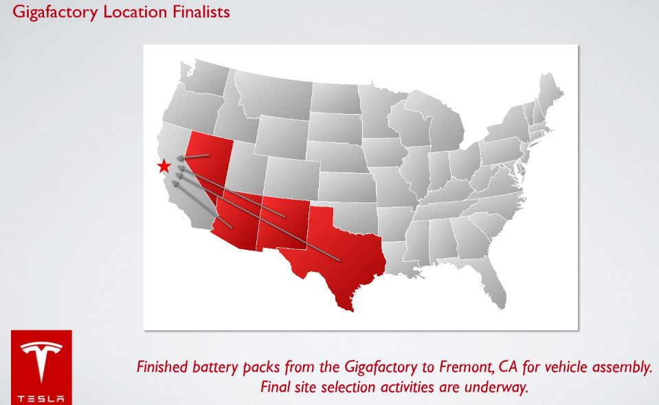 gigafactory-finalisten