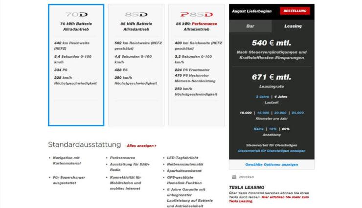 Tesla Financial Services GmbH wickelt Finanzierung und Leasing über NetSol Technologies ab