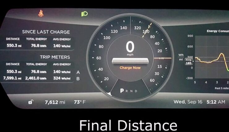 Weltrekord: Model S-Besitzer fuhr 885 Kilometer mit nur einer Batterieladung
