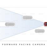 autopilot3-kamera