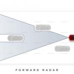 autopilot4-radar