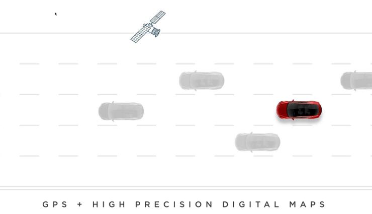 Hochpräzise Navigation: Wie Model S-Fahrer den Autopiloten verbessern