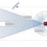 autopilot6-alles-zusammen
