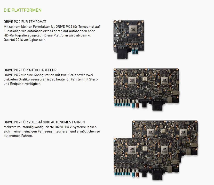 nvidia-drive-px-2-tesla