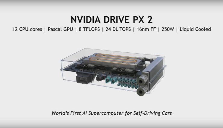 Alle neuen Teslas sind mit der Nvidia Drive PX 2-Plattform ausgestattet