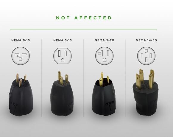 nicht-betroffene-nema-adapter