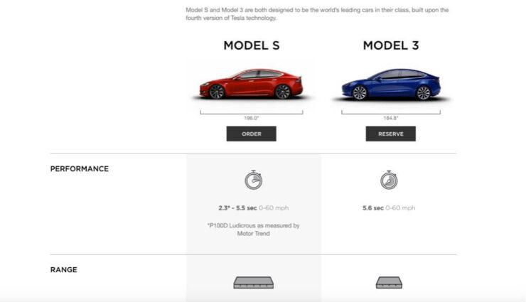 Model 3: Weitere Ausstattungsmerkmale bestätigt, darunter optionales Glasdach & Schraubenfederung
