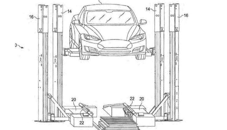 Tesla patentiert Akkuwechsel-Anlage