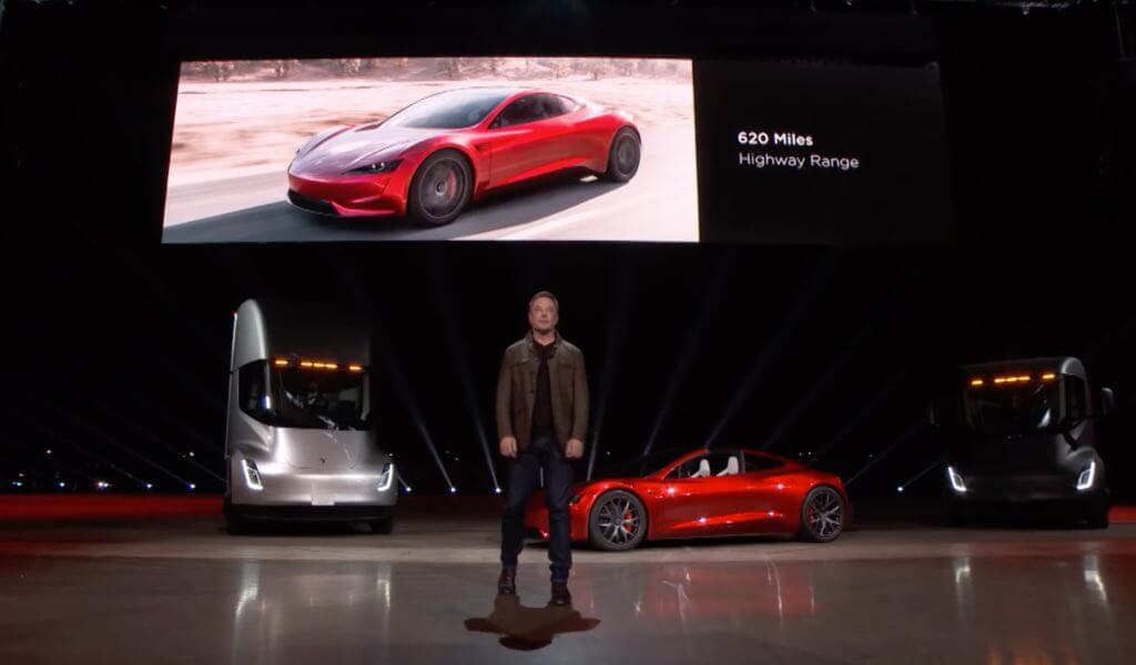 Skeptischer Tesla-Analyst sieht bis zu 2070 Dollar pro Aktie > teslamag.de