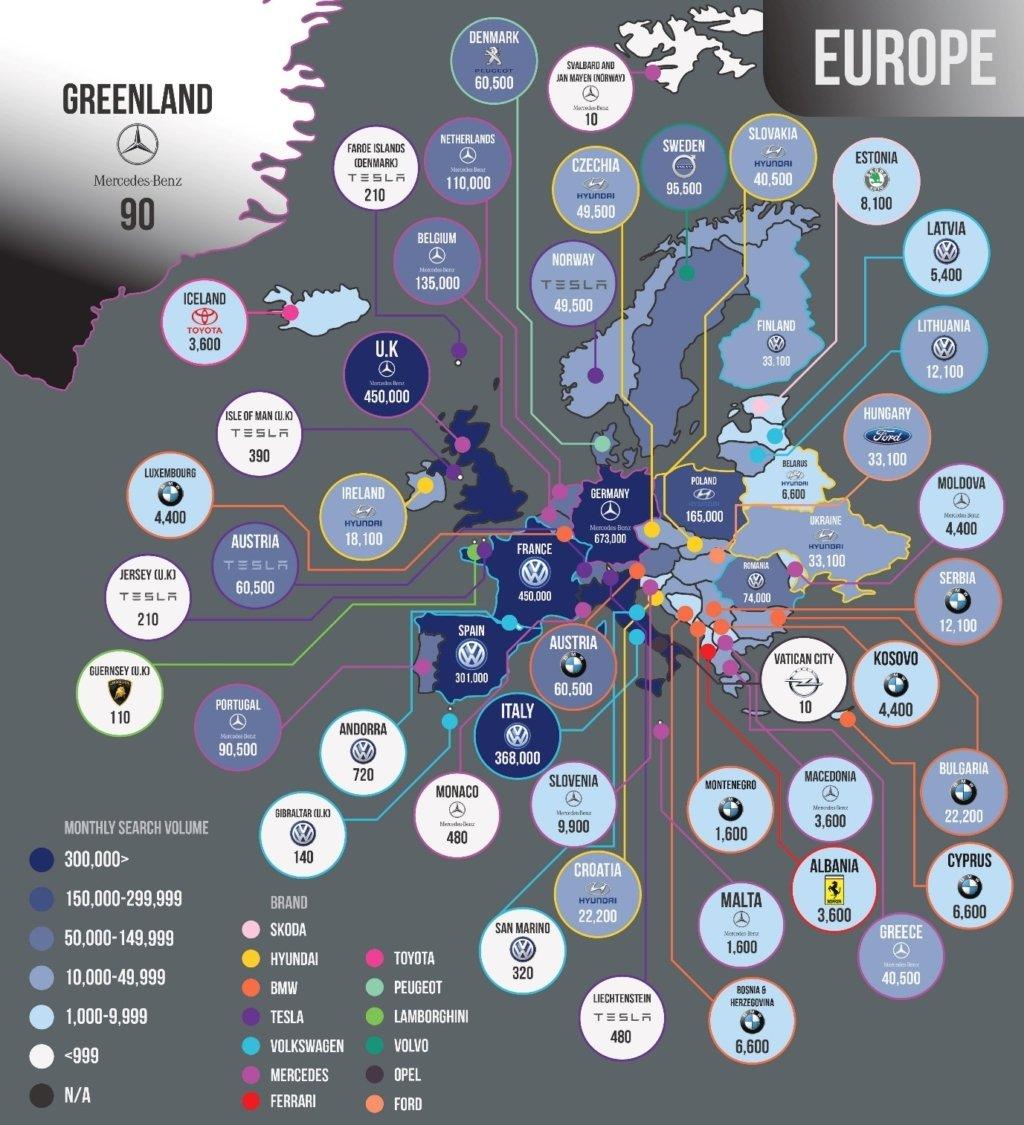 Meistgegoogelte Autohersteller Europa