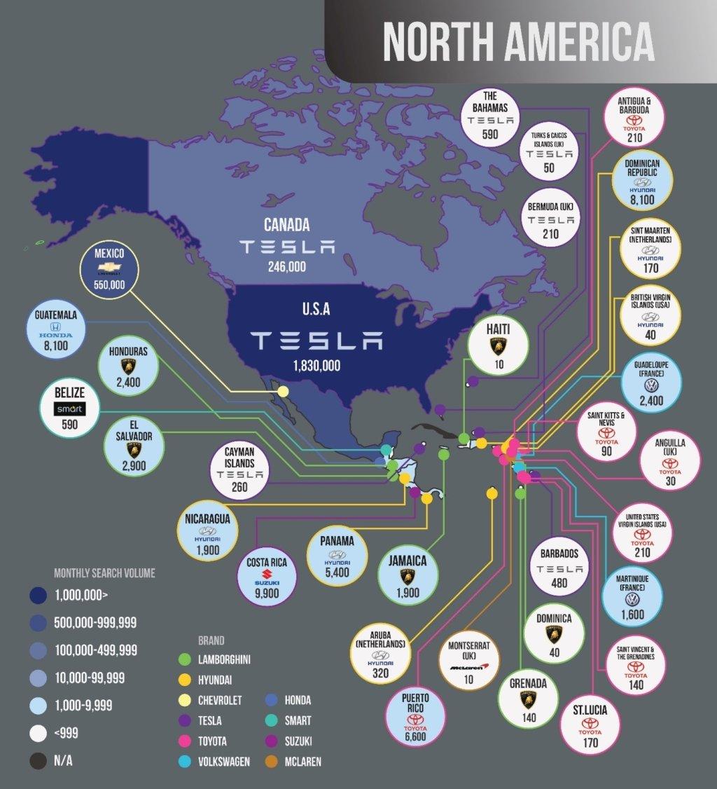 Meistgegoogelte Autohersteller Nordamerika