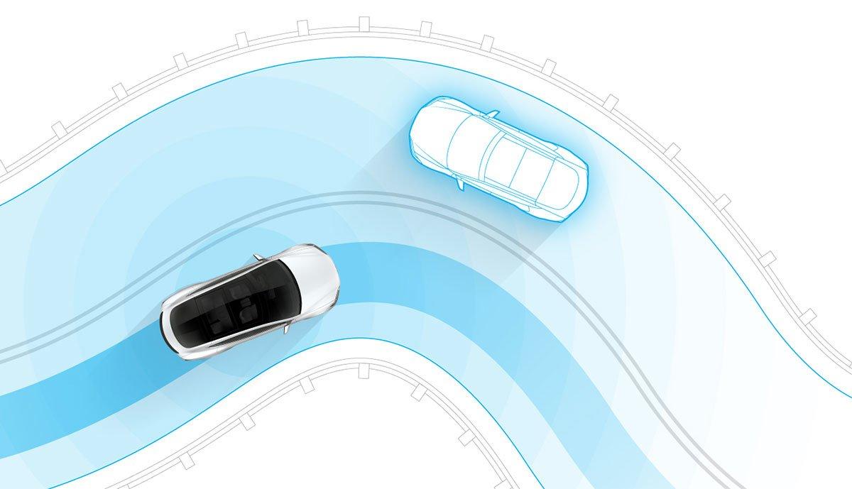 Tesla-Autopilot-Preis