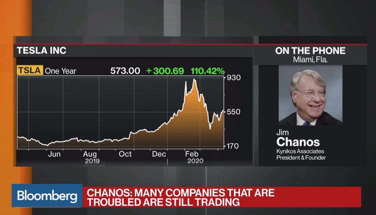 jim chanos bloomberg tesla chart 100420