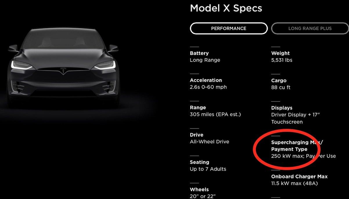 Tesla Model S & Model X im Web mit 250 kW Ladeleistung > teslamag.de