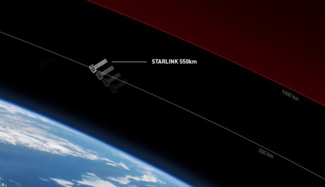 starlink orbit grafik