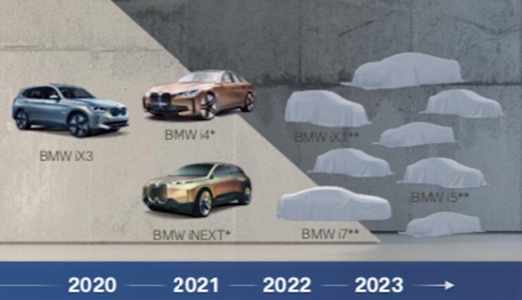 bmw elektroautos planung
