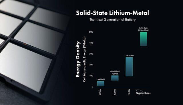 quantumscape grafik energiedichte lithium metall