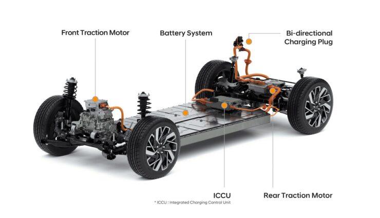 hyundai e-gmp platform elektroauto