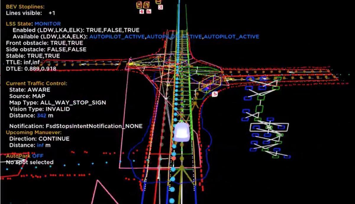 tesla fsd autopilot visualisierung dev