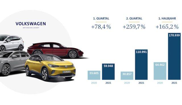 volkswagen konzern elektroautos h121 infografik